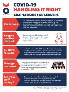 Covid-19 Adaption-For-Leaders